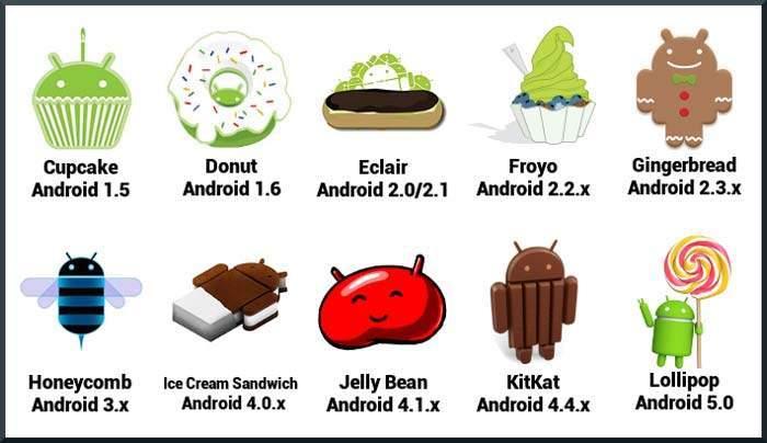 Học Android cơ bản và nâng cao