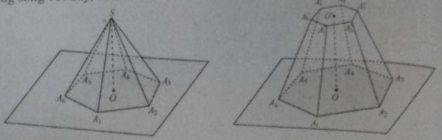 Bài tập trắc nghiệm Hình học 11 | Câu hỏi trắc nghiệm Hình học 11