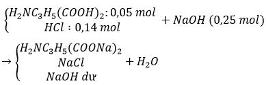 Bài tập trắc nghiệm Hóa 12   Câu hỏi trắc nghiệm Hóa 12