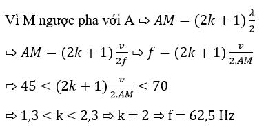 Bài tập trắc nghiệm Vật Lí 12   Câu hỏi trắc nghiệm Vật Lí 12