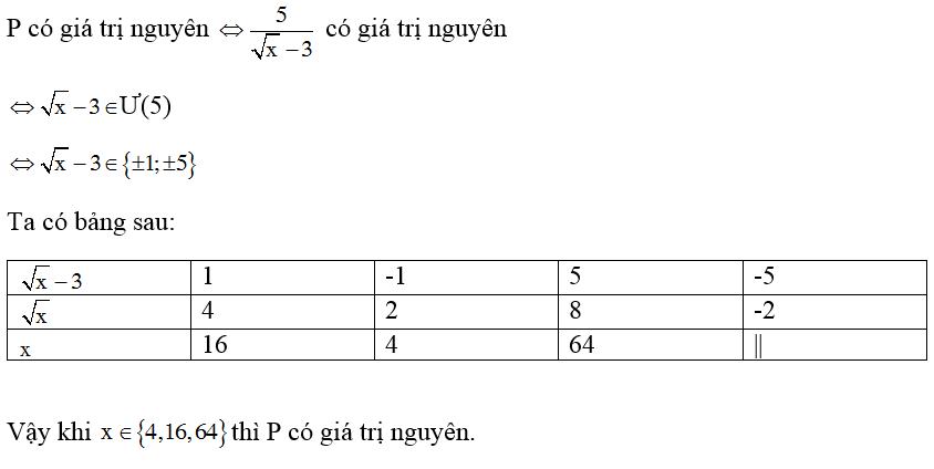 Chuyên đề Toán lớp 9