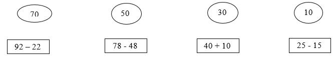 Đề thi môn Toán lớp 1 Học kì 2 có đáp án (Cơ bản - Đề 3)v