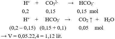 Đề kiểm tra Giữa kì 1 Hóa học 11 có đáp án (Trắc nghiệm - Đề 1)
