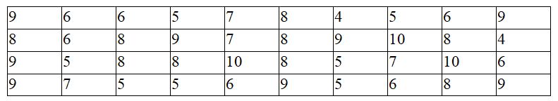 Bộ Đề thi Toán lớp 7 Học kì 2 năm 2020 - 2021 (15 đề)