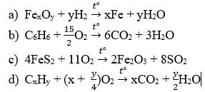 Đề kiểm tra Hóa học 8