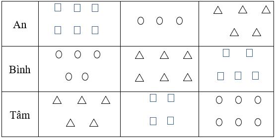 Bài tập cuối tuần Toán lớp 4 Tuần 5 có đáp án (Đề 1) | Đề kiểm tra cuối tuần Toán 4 có đáp án