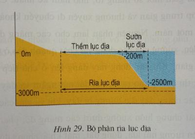 Câu 3 SGK Địa lý 6 trang 35