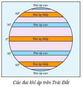 Lý thuyết Địa Lí 6 Bài 19: Khí áp và gió trên Trái Đất hay, chi tiết