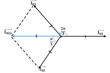 Giải bài tập Vật Lý 12 | Giải Lý 12