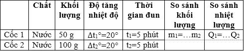 Giải bài tập Vật Lý 8   Giải Lý lớp 8