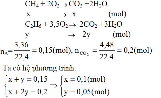 Giải bài tập Hóa học 11   Để học tốt hóa học 11