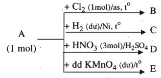 Giải sách bài tập Hóa học 11 | Giải sbt Hóa học 11
