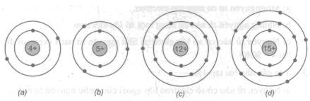 Giải bài tập Vật lý lớp 10