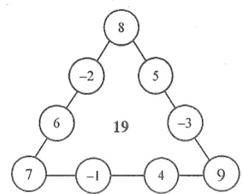 Giải sách bài tập Toán 6 | Giải bài tập Sách bài tập Toán 6