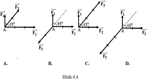 Giải SBT Vật Lí 8 | Giải bài tập Sách bài tập Vật Lí 8