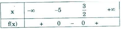 Giải bài 1 trang 105 SGK Đại Số 10 | Giải toán lớp 10