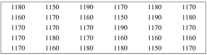 Giải bài 1 trang 113 SGK Đại Số 10   Giải toán lớp 10