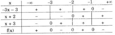 Giải bài 1 trang 94 SGK Đại Số 10 | Giải toán lớp 10