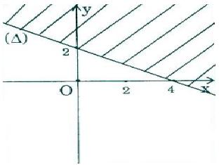Giải bài 1 trang 99 SGK Đại Số 10 | Giải toán lớp 10