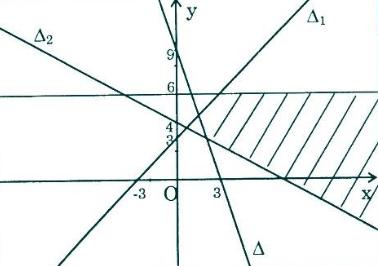 Giải bài 13 trang 107 SGK Đại Số 10 | Giải toán lớp 10