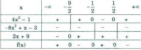 Giải bài 2 trang 105 SGK Đại Số 10 | Giải toán lớp 10
