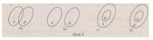 Giải bài 2 trang 15 sgk Đại số 10 | Để học tốt Toán 10