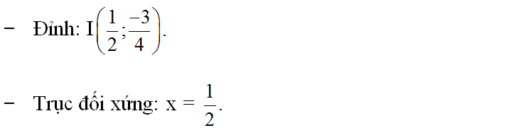 Giải bài 2 trang 49 sgk Đại số 10 | Để học tốt Toán 10