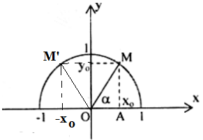 Giải bài 2 trang 62 sgk Hình học 10 | Để học tốt Toán 10