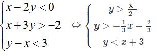 Giải bài 2 trang 99 SGK Đại Số 10 | Giải toán lớp 10
