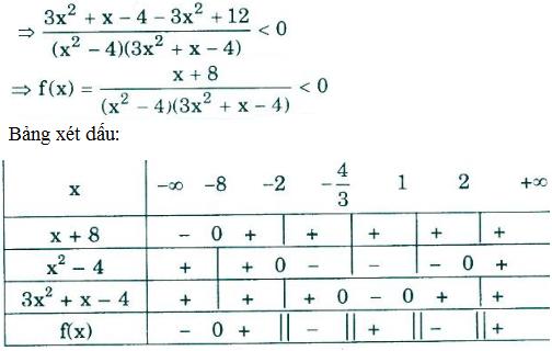 Giải bài 3 trang 105 SGK Đại Số 10 | Giải toán lớp 10
