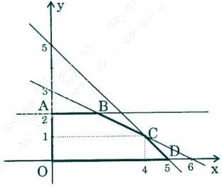 Giải bài 3 trang 99 SGK Đại Số 10 | Giải toán lớp 10