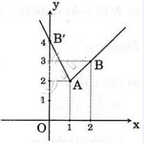 Giải bài 4 trang 42 sgk Đại số 10   Để học tốt Toán 10