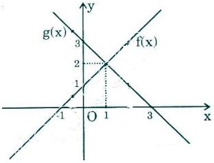 Giải bài 5 trang 106 SGK Đại Số 10 | Giải toán lớp 10