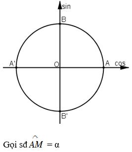 Giải bài 5 trang 148 SGK Đại Số 10 | Giải toán lớp 10