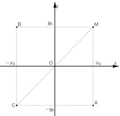 Giải bài 5 trang 27 sgk Hình học 10 (Hệ trục tọa độ) | Để học tốt Toán 10