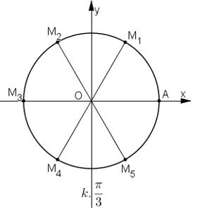 Giải bài 6 trang 140 SGK Đại Số 10 | Giải toán lớp 10