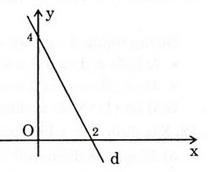Giải bài 9 trang 50 sgk Đại số 10   Để học tốt Toán 10