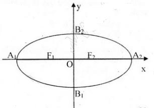 Giải bài 9 trang 93 SGK hình học 10   Giải toán lớp 10