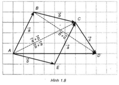 Giải bài tập Toán 10 | Giải Toán lớp 10