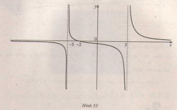 Bài 5 trang 133 sgk Đại Số 11   Để học tốt Toán 11