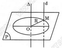 Giải bài 1 trang 39 sgk Hình học 12 | Để học tốt Toán 12