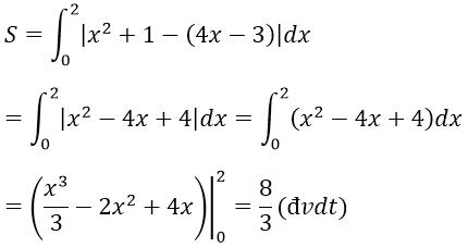 Giải bài 2 trang 121 sgk Giải tích 12 | Để học tốt Toán 12