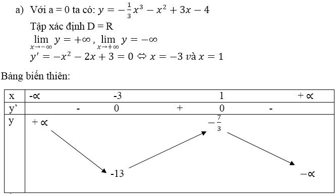 Giải bài 2 trang 145 sgk Giải tích 12 | Để học tốt Toán 12
