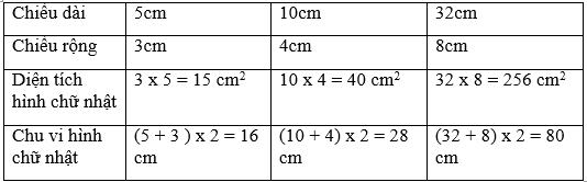 Giải bài 1 trang 152 sgk Toán 3 | Để học tốt Toán 3