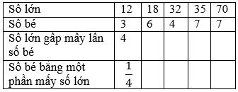Giải bài 1 trang 62 sgk Toán 3 | Để học tốt Toán 3
