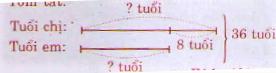 Giải bài 2 trang 48 sgk Toán 4 | Để học tốt Toán 4