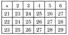 Giải bài 103 trang 97 SGK Toán 6 Tập 1 | Giải toán lớp 6