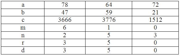 Giải bài 110 trang 42 SGK Toán 6 Tập 1 | Giải toán lớp 6