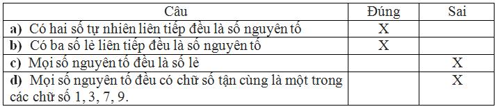Giải bài 122 trang 47 SGK Toán 6 Tập 1 | Giải toán lớp 6