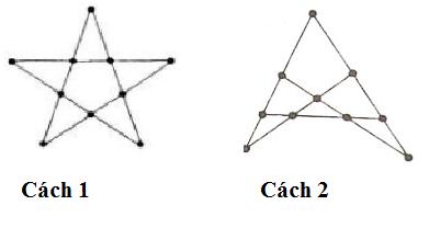 Giải bài 14 trang 107 SGK Toán 6 Tập 1 | Giải toán lớp 6